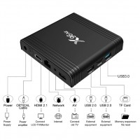 X96 Air TV BOX 2/16Gb