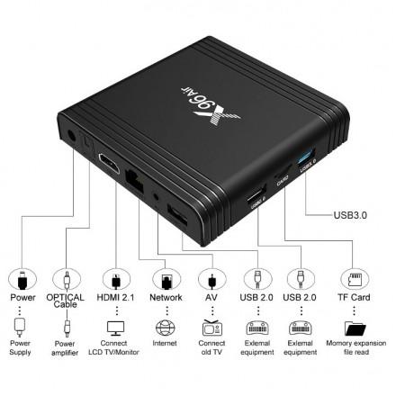 X96 Air TV BOX 2/16Gb
